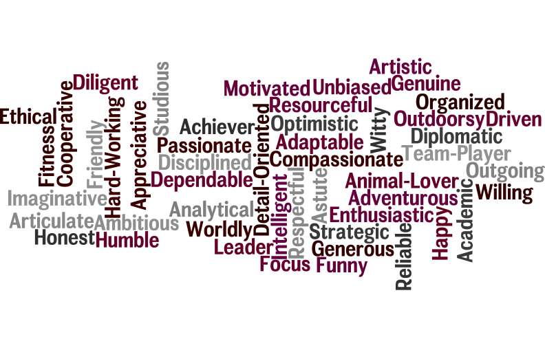 wordle 2.png